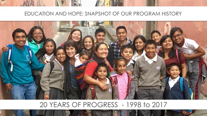 20 Years of Impact, 1998-2018